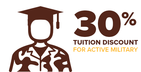 30% tuition discount for active military personnel