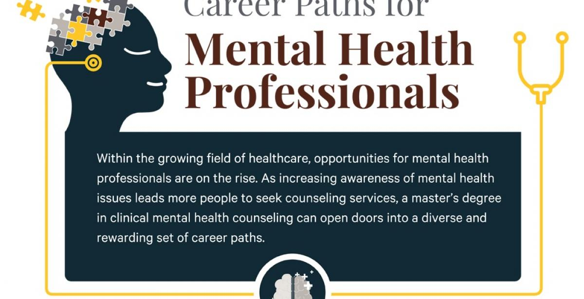 Clinical Mental Health Counseling Career Path Infographic blog header