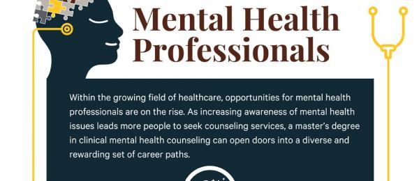Clinical Mental Health Counseling Career Path Infographic header