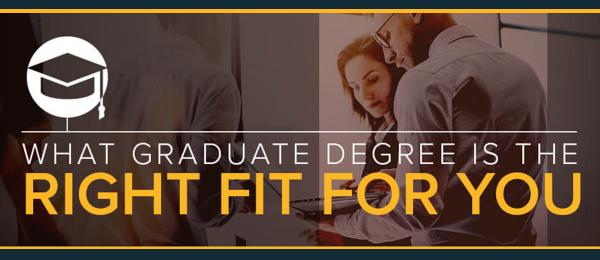 What Graduate Degree Is The Right Fit For You? teaser