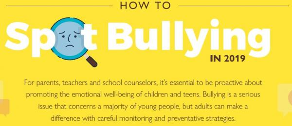 How to Spot Bullying infographic teaser