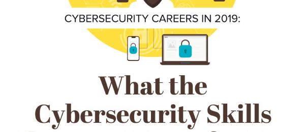 cybersecurity-skills-shortage